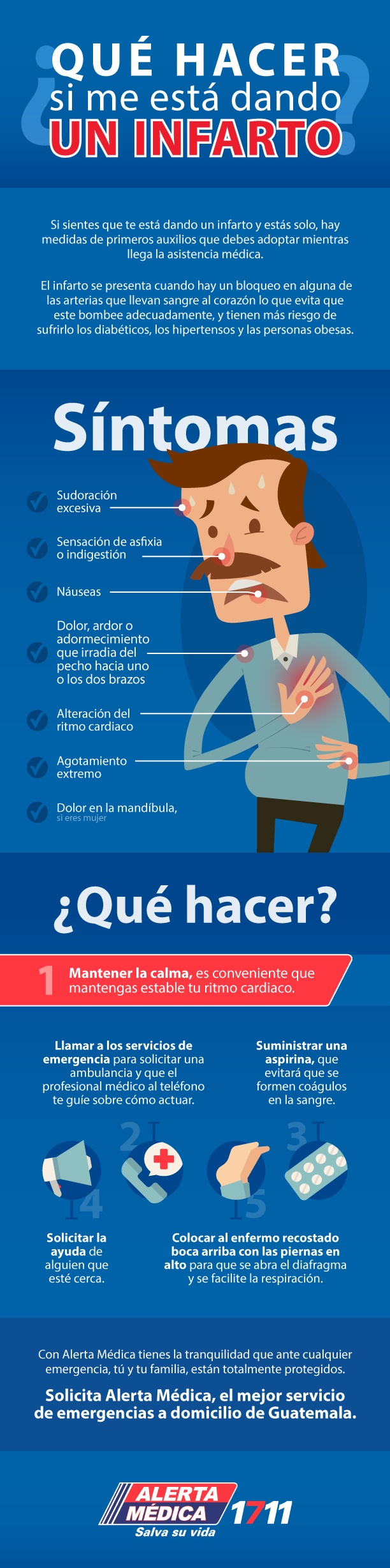 Alerta-Médica-completa-¿Qué hacer si me está dando un infarto_