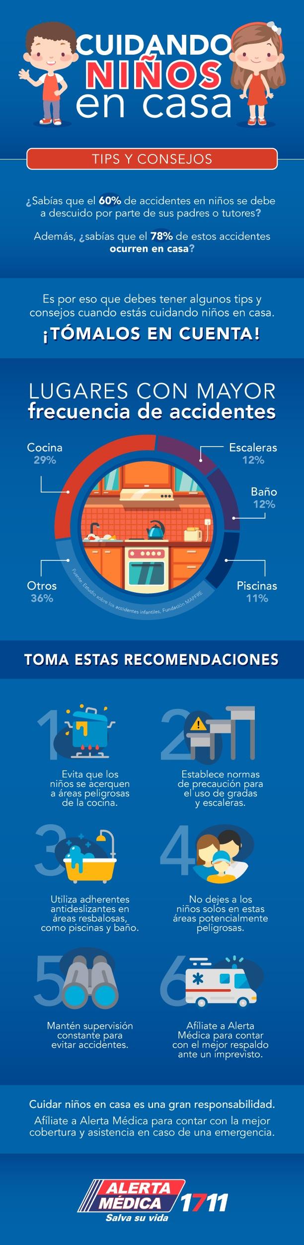 Alerta-Médica-infografía-completa (2)