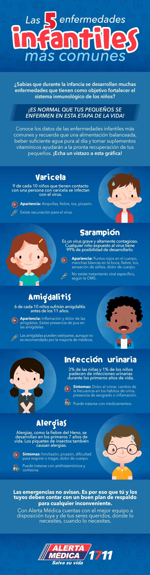 Alerta-Médica-nfermedades-infantiles-más-comunes
