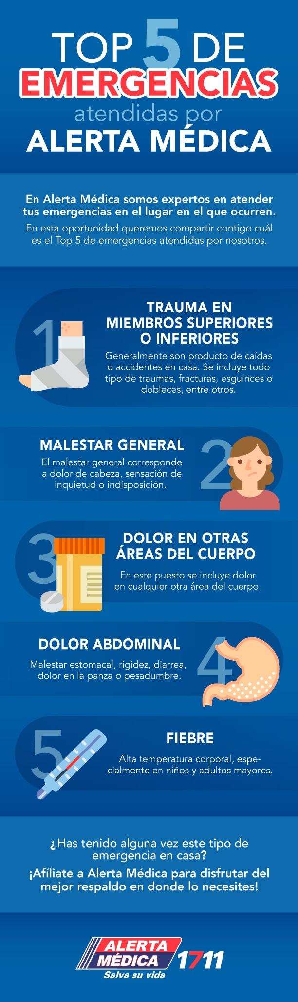 Alerta-Médica-top5emergencias-completa