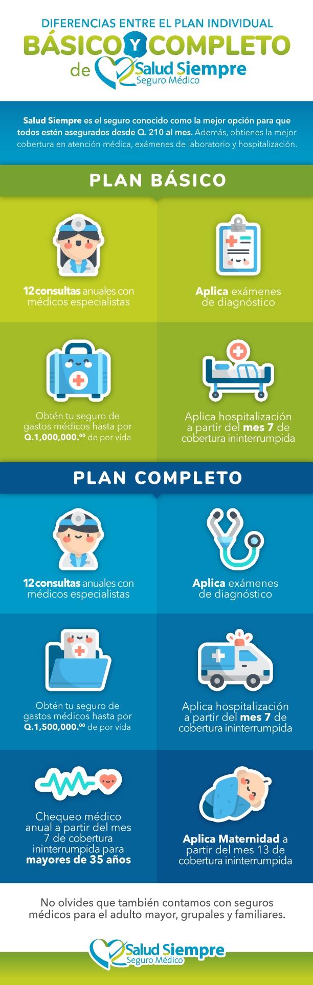 Salud-Siempre-infografía