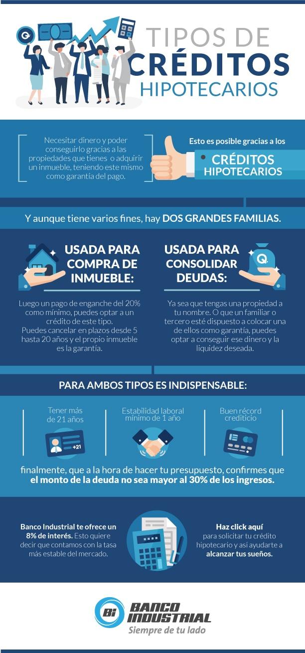 CH-Infografía