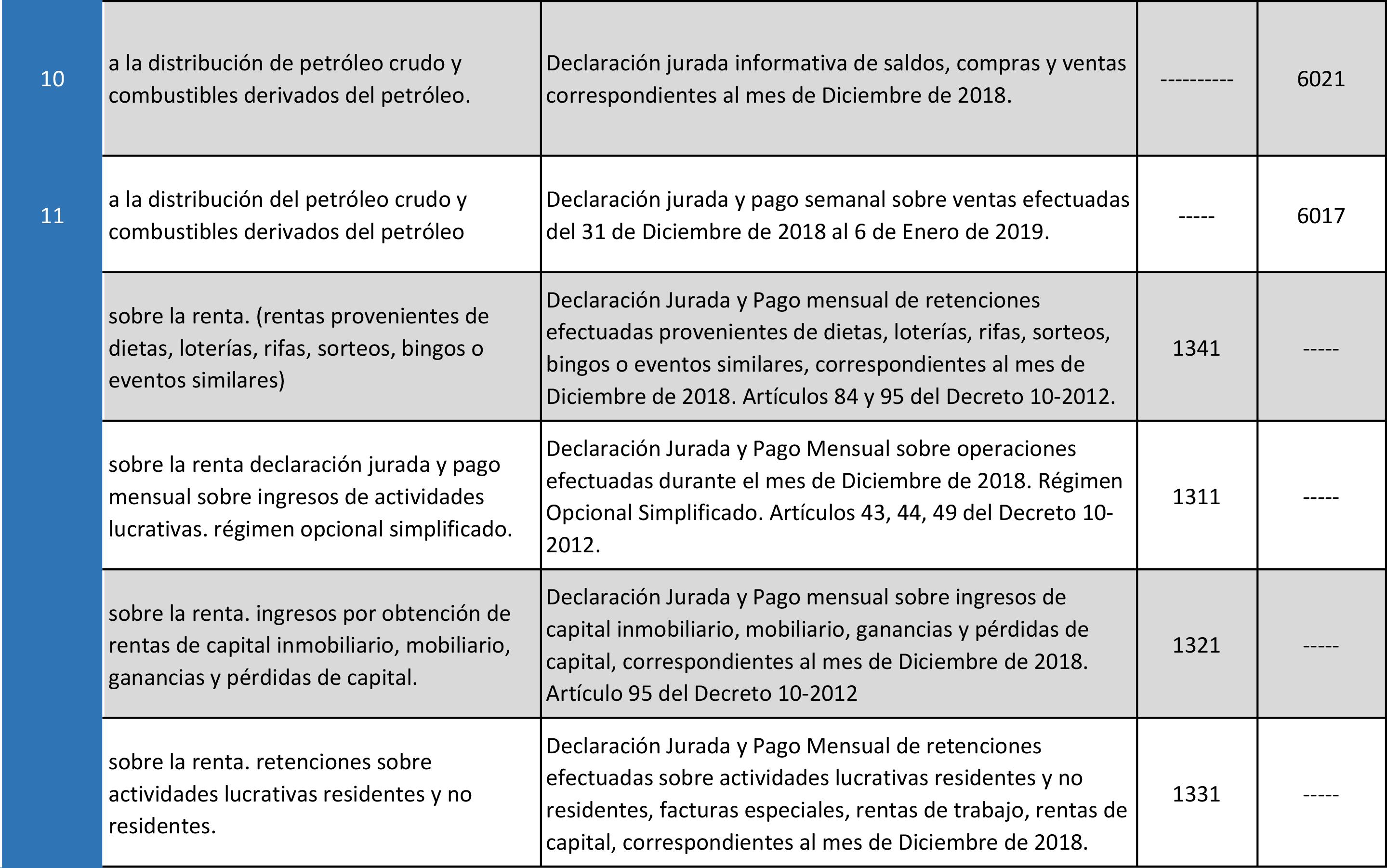 Calendario Enero 2019-2