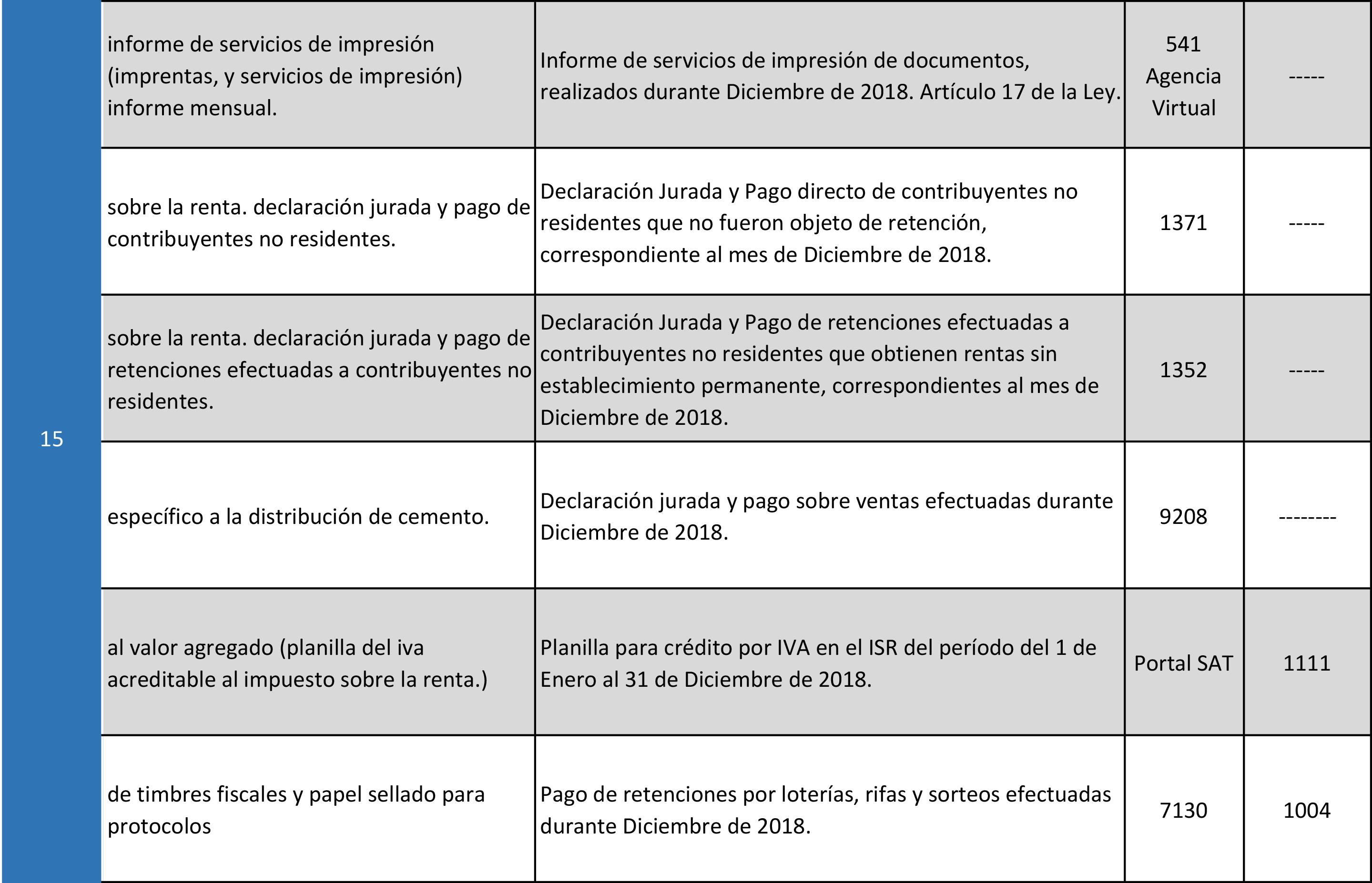 Calendario Enero 2019-3