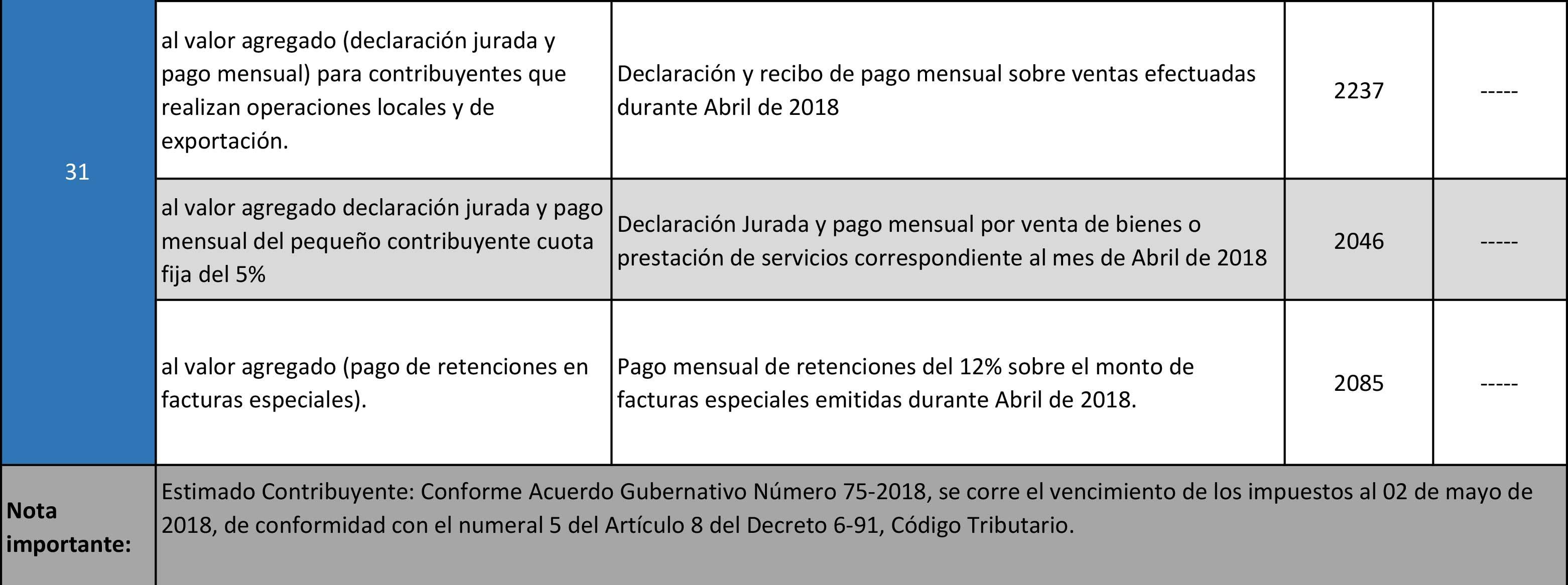 Calendario SAT Banco Industrial-Mayo-2018-5