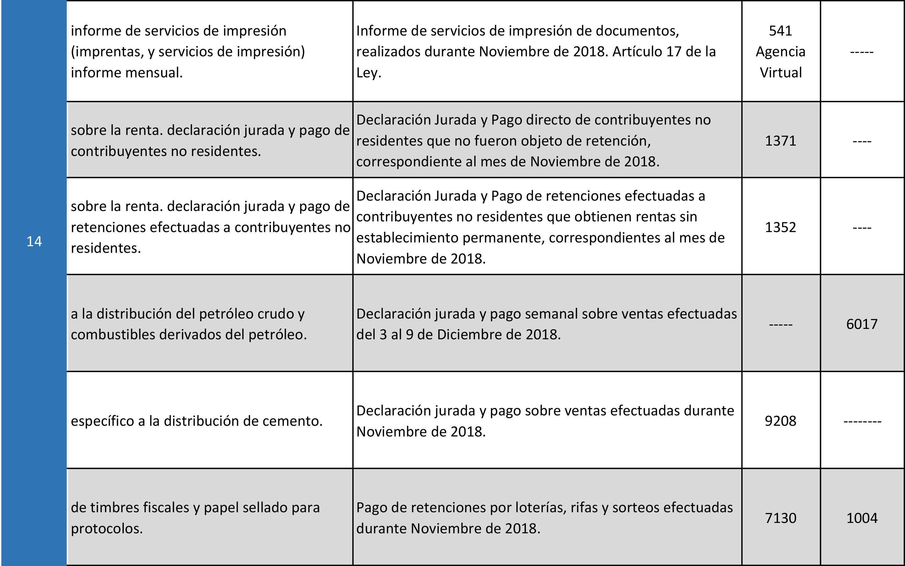 Calendario Diciembre.Calendario Sat Diciembre 2018