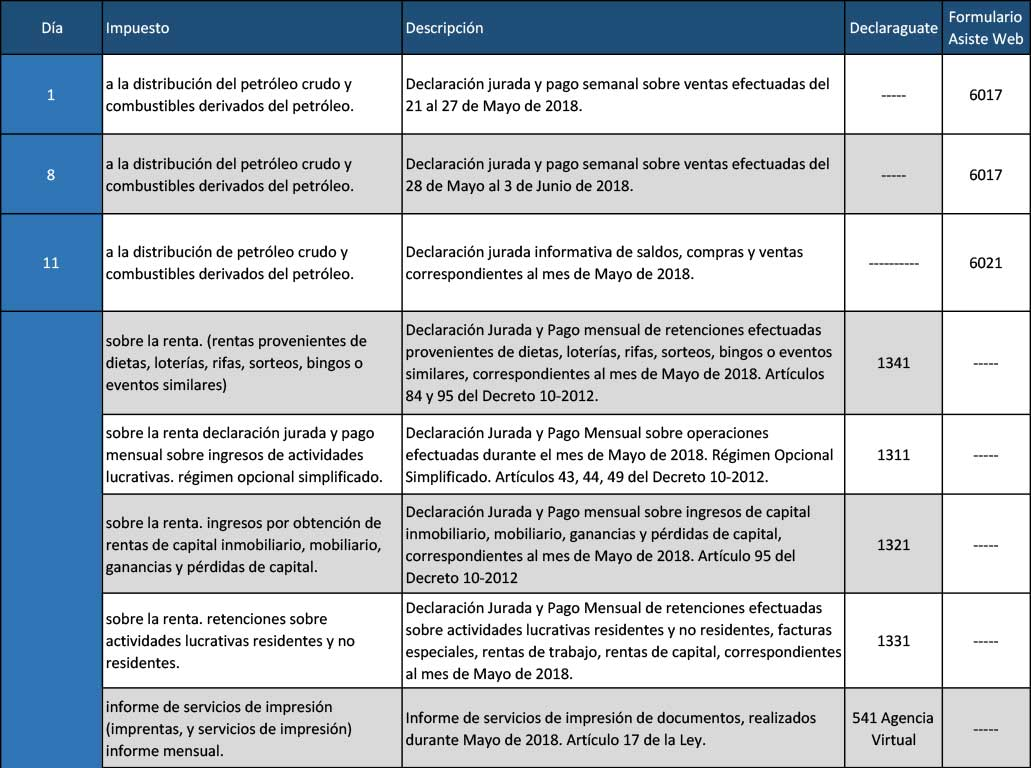Banco-Industrial-Calendario-SAT-Junio-2018(1)