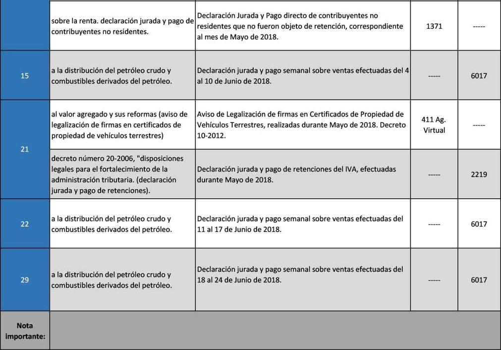 Banco-Industrial-Calendario-SAT-Junio-2018(3)