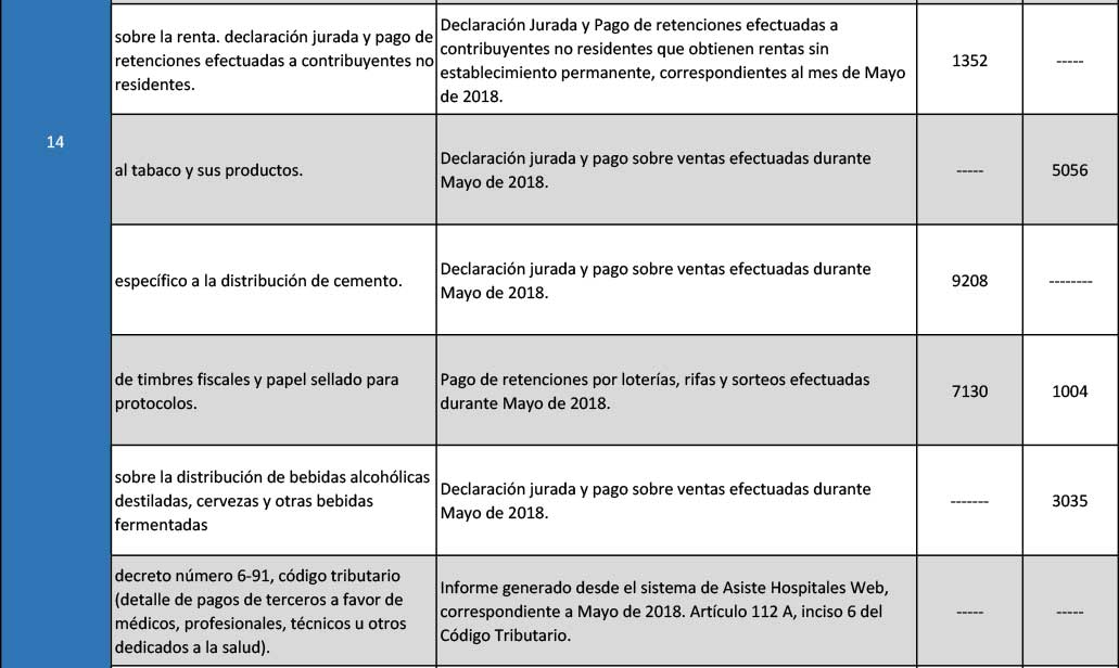 Banco-Industrial-Calendario-SAT-Junio-2018-(2)