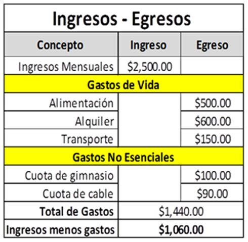 Remesas - Banco Industrial