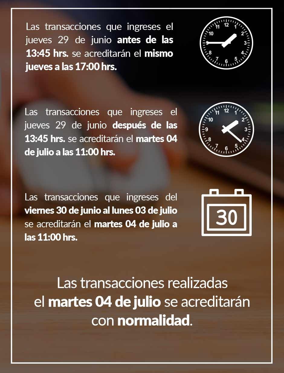 horarios ACH banco industrial.jpg