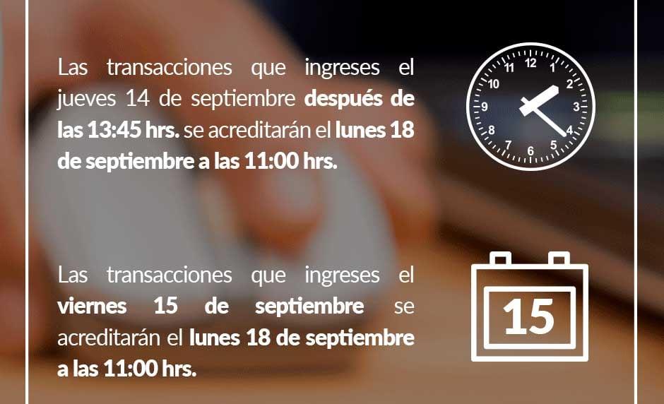 Horarios ACH - Banco Industrial
