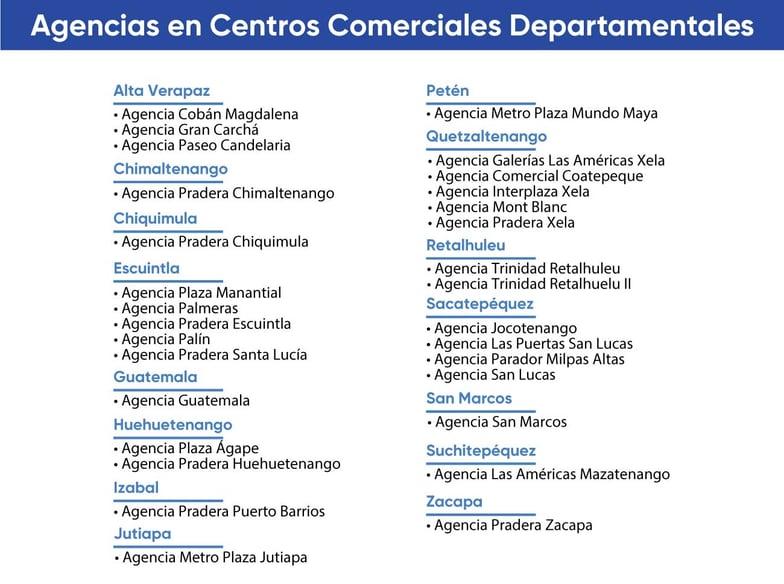 Agencias-CC-Departamentales-17nov