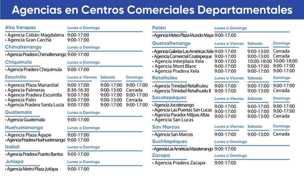Agencias-CC-Departamentales-20ago