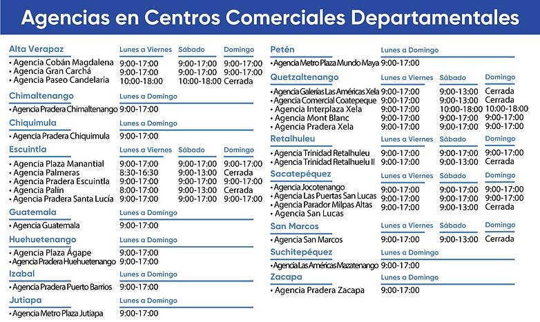 Agencias-CC-Departamentales-8oct