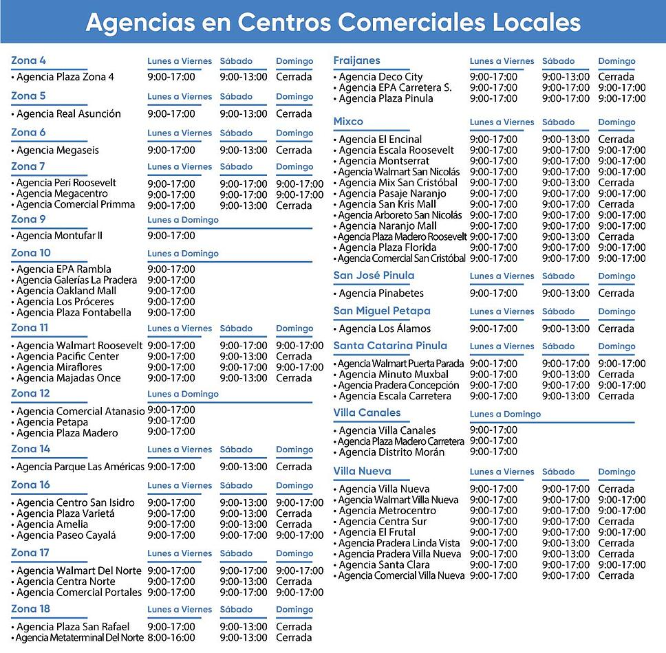 Agencias-CC-Locales-11sep