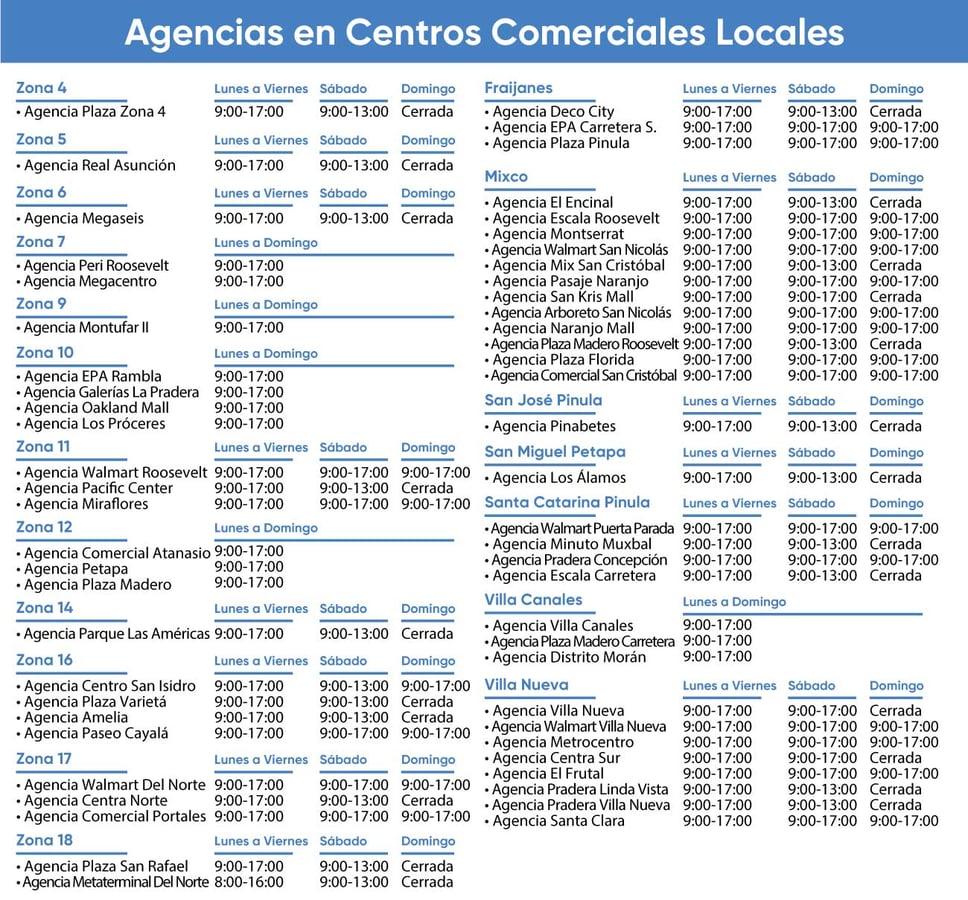 Agencias-CC-Locales-4ago