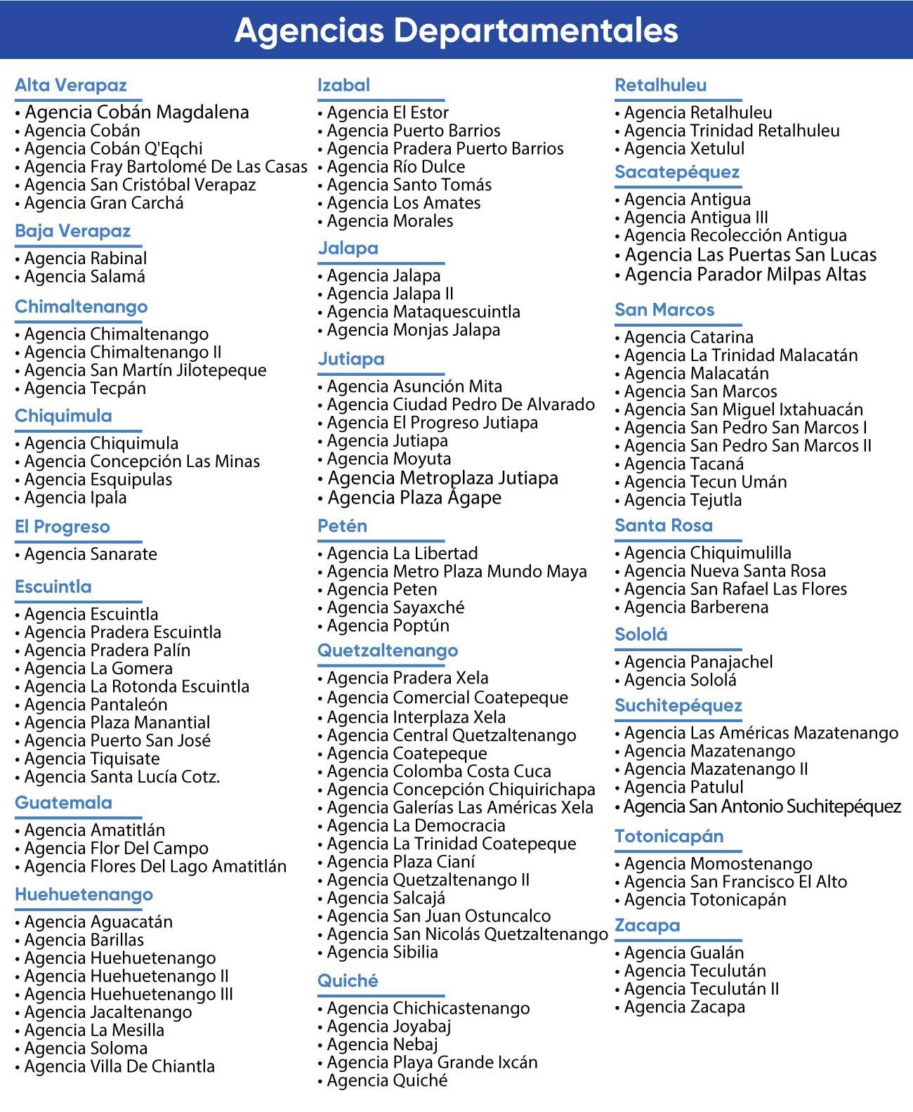 Agencias-Departamentales-3abr