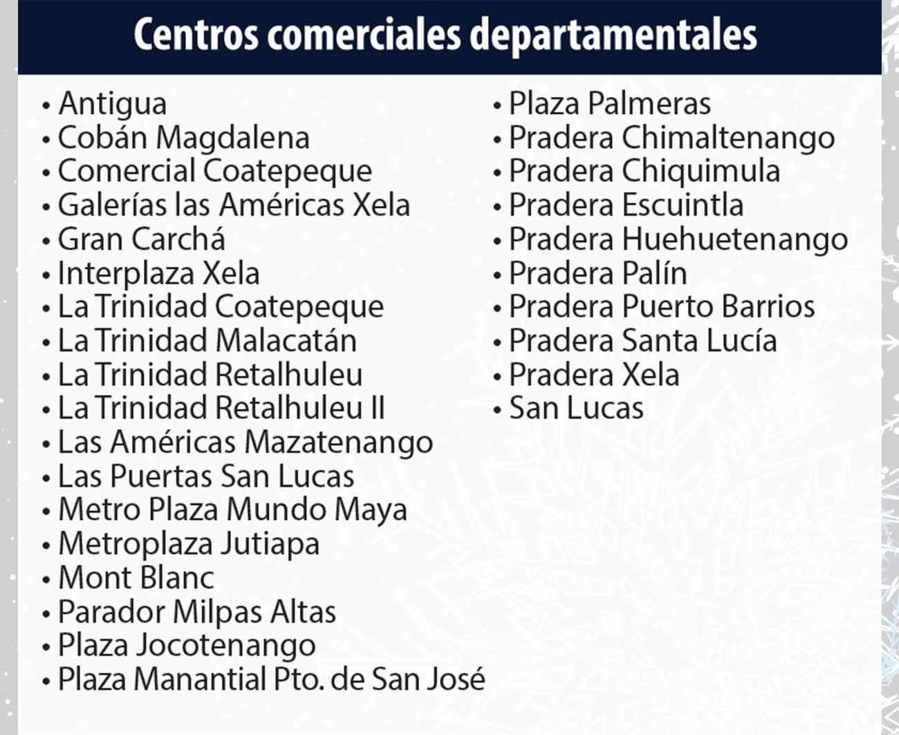Horario Agencias Banco Industrial