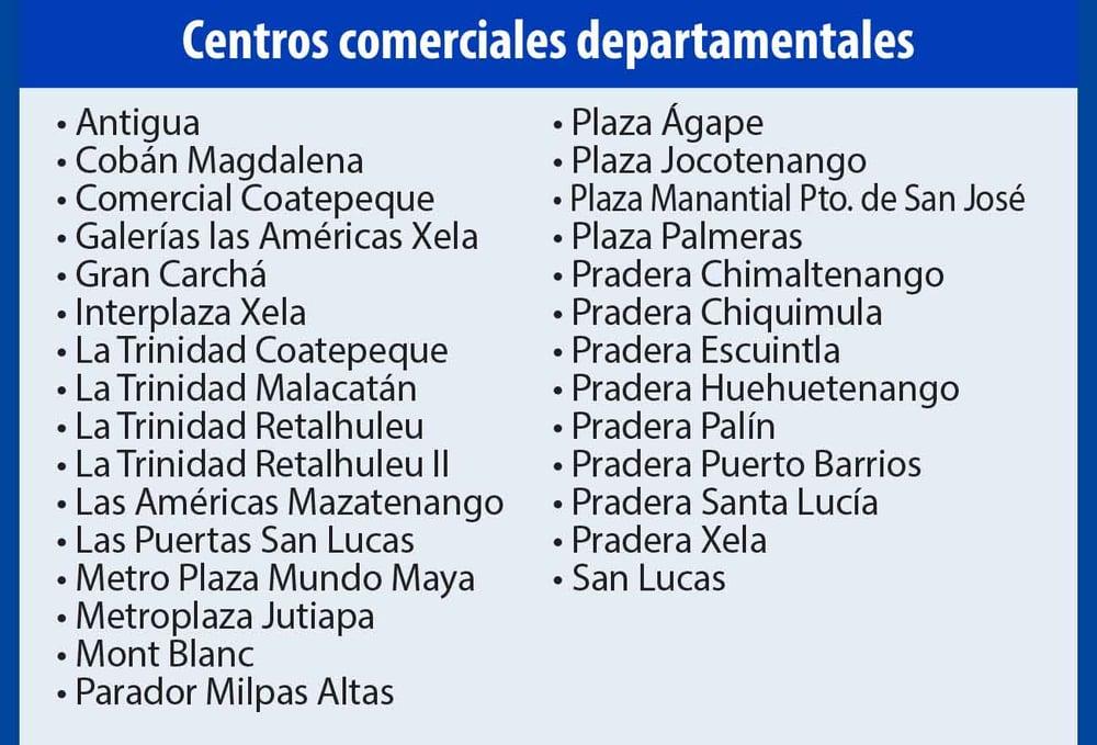 Horarios Agencias Banco Industrial