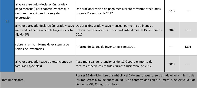 Calendario SAT de Enero 2018