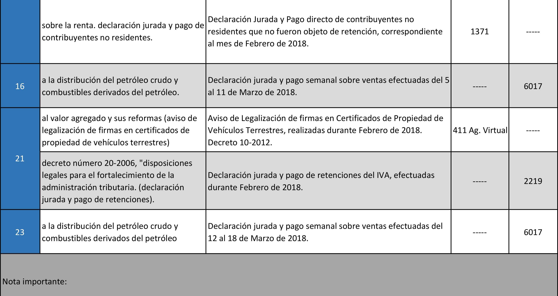 Calendario SAT-Marzo-2018-3-2.jpg