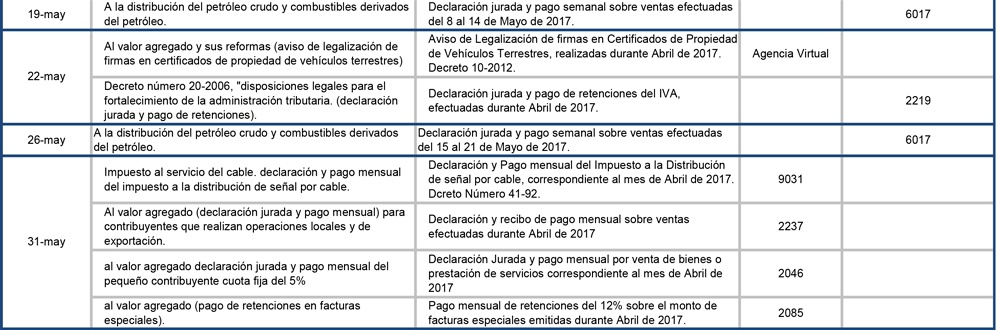 Calendario SAT - Banco Industrial