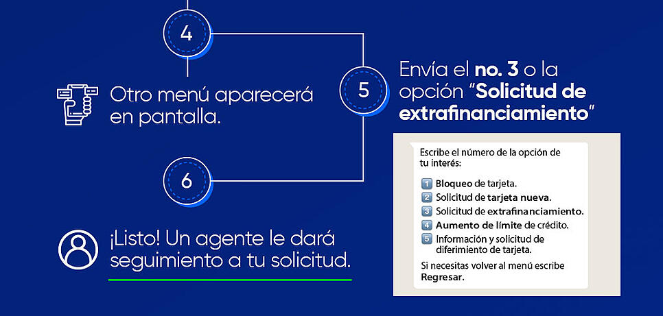 Extrafinanciamiento Whatsapp 3-1