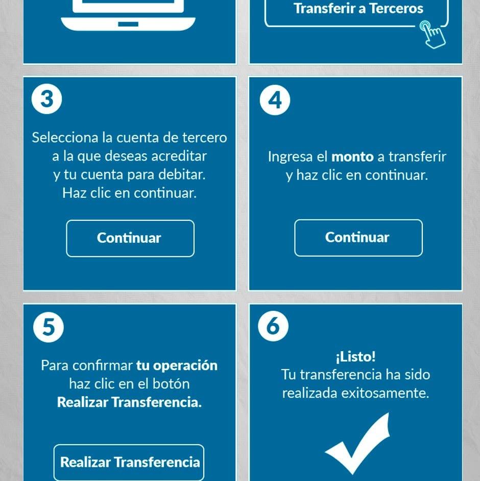Guatemala levántate Banco Industrial