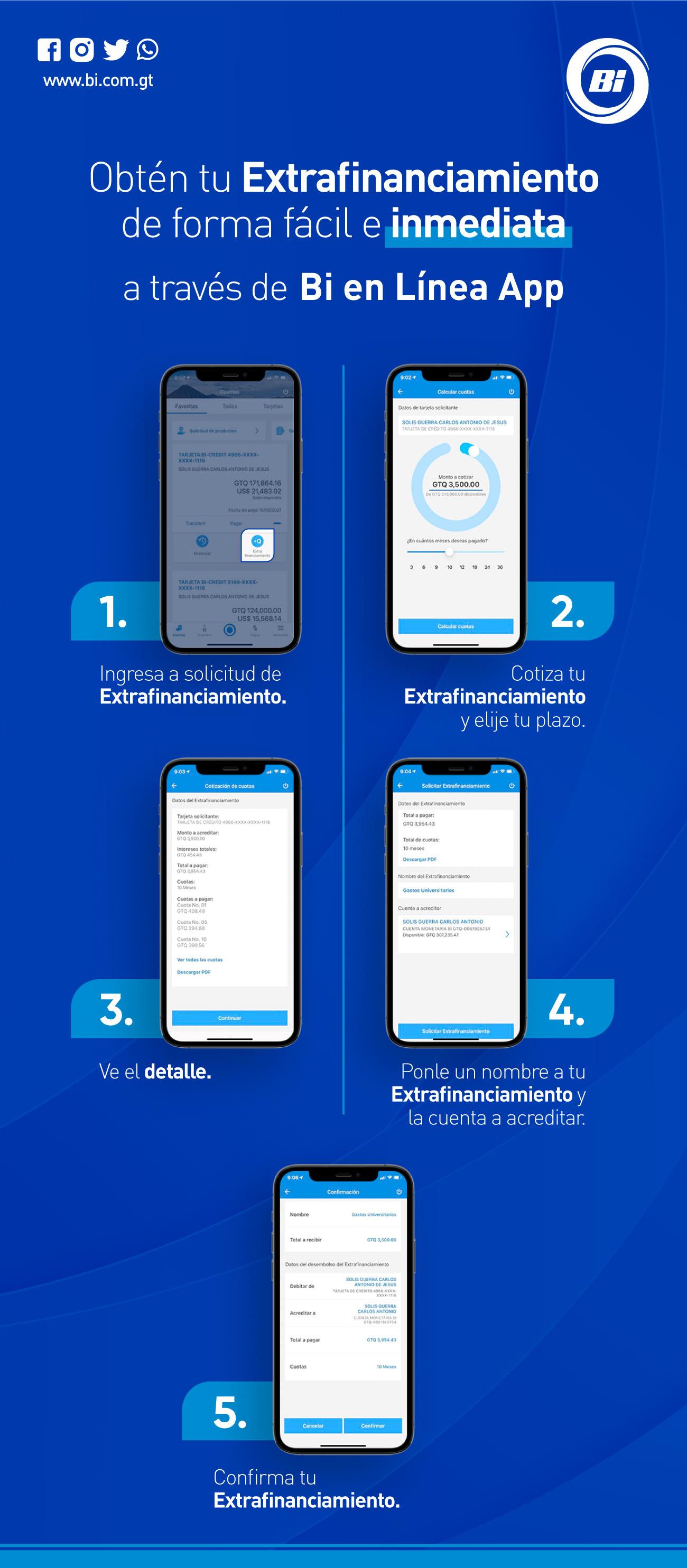 Infografia-Extras-BEL