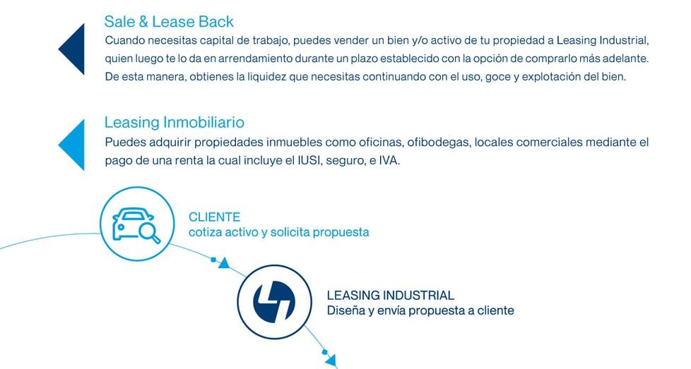 Infografia-Leasing-Industrial-2-3