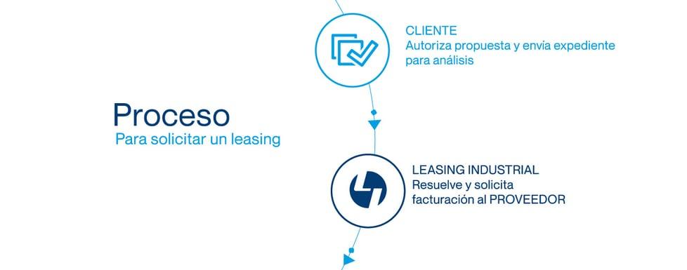 Infografia-Leasing-Industrial-3-4