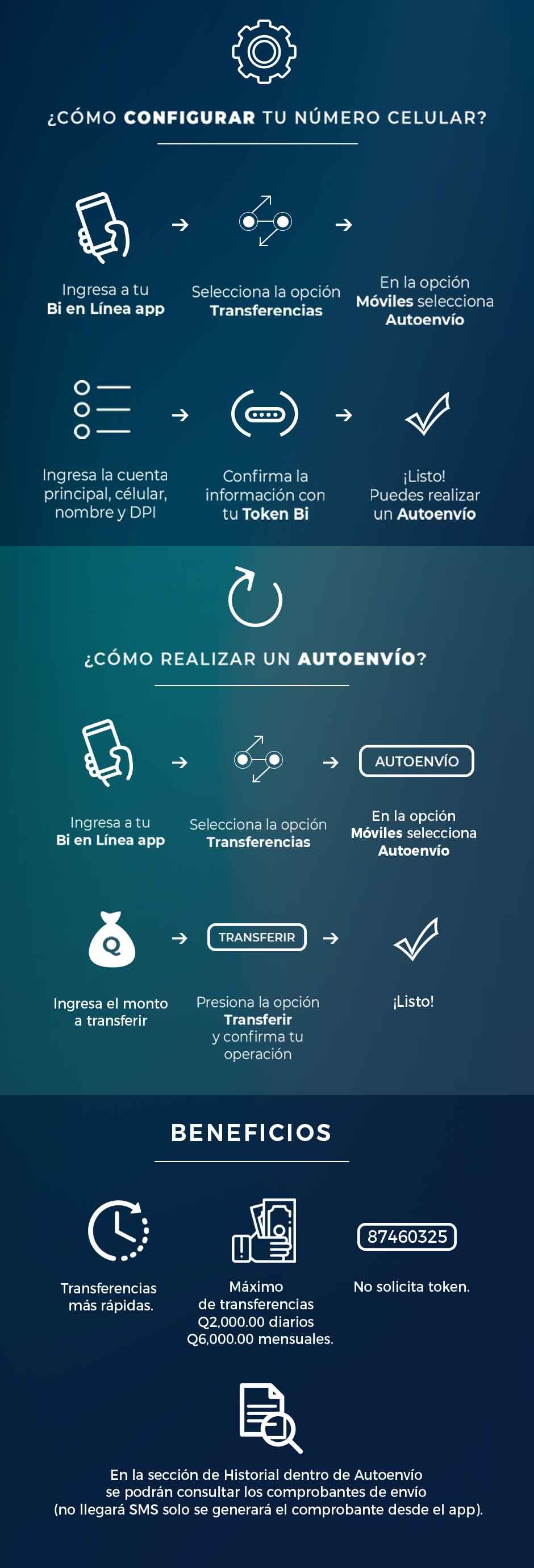 Transferencias Móviles - Banco Industrial