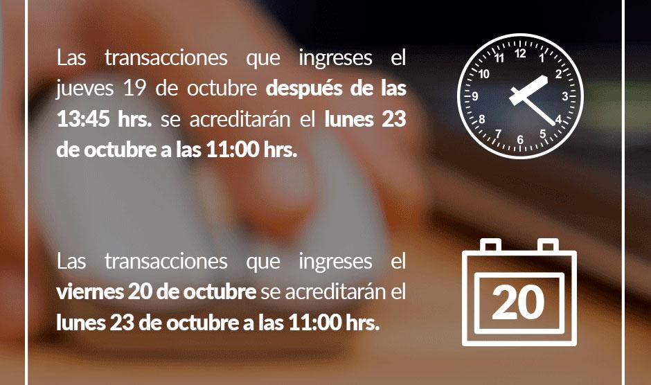 Horarios ACH 20 Octubre - Banco Industrial