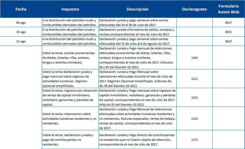 Calendario SAT Agosto 2017 - Banco Industrial