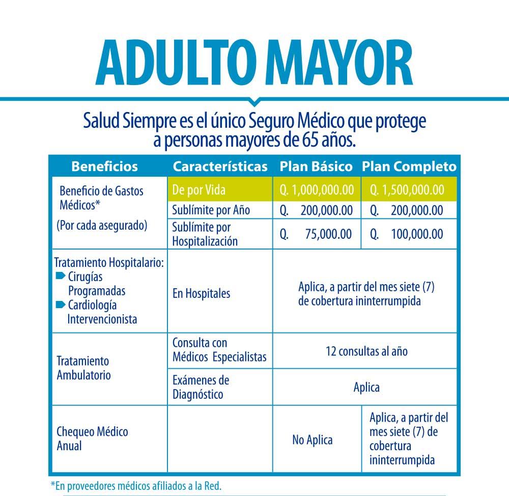 Salud Siempre - Adulto Mayor