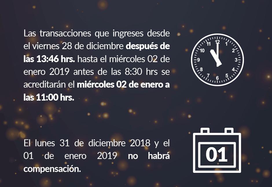 INFOGRAFIA-HORARIOS-2019_03
