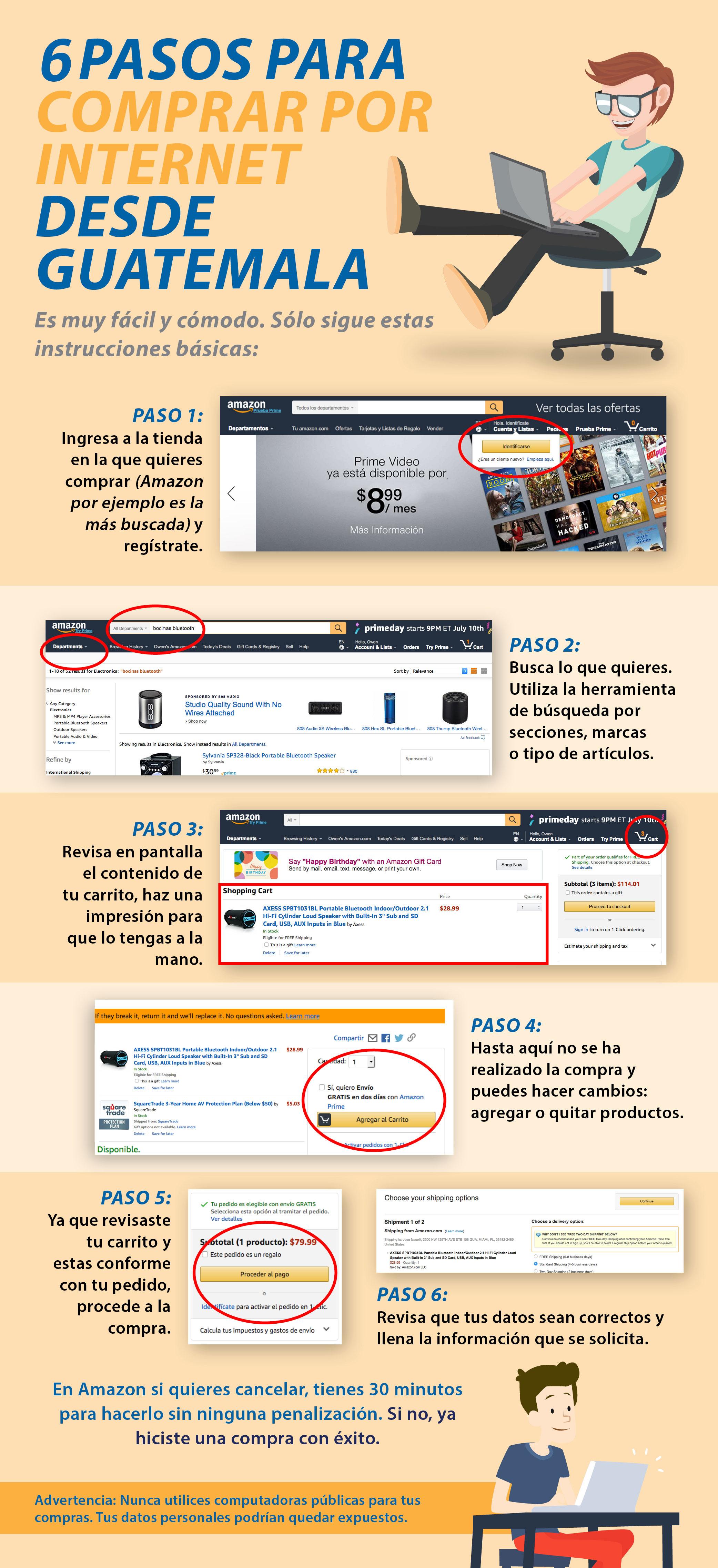 22_junio_infografia_compras_online_desde_guatemala_V3.jpg
